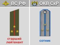 Казачьи чины и погоны СкР в сравнении с воинскими званиями ВС РФ (фото)