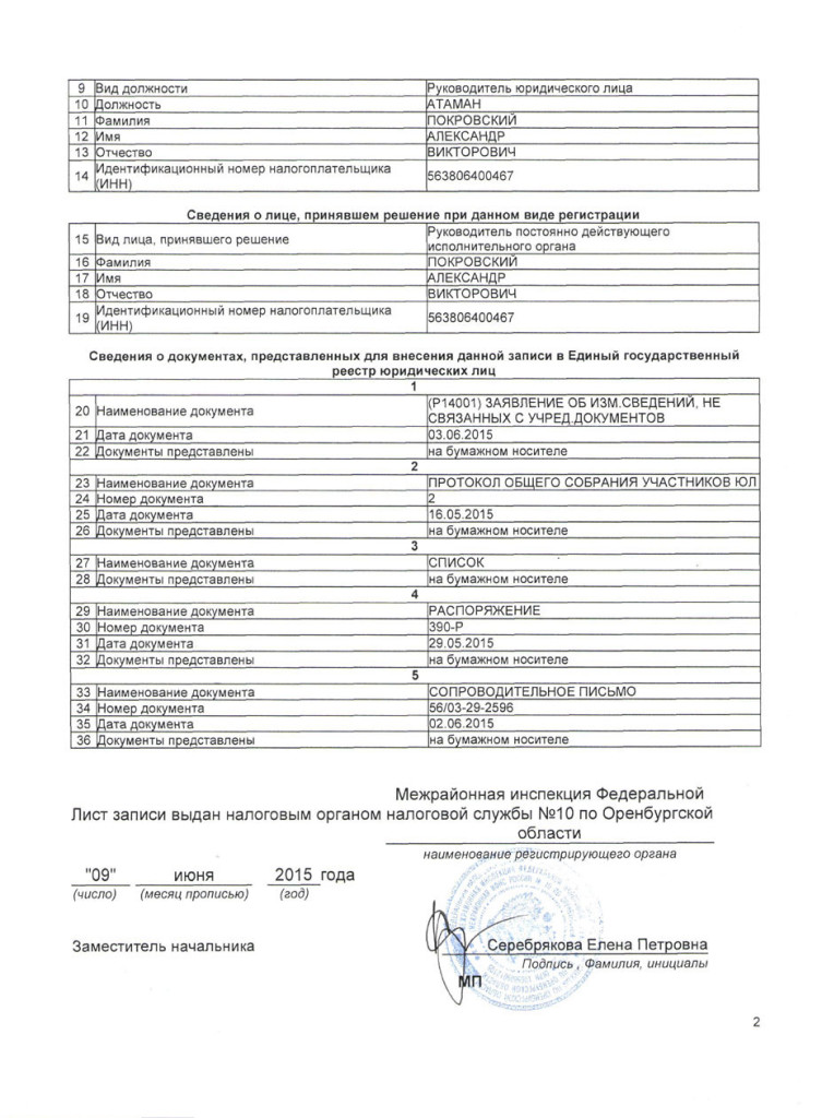 Регистрационные документы (фото)
